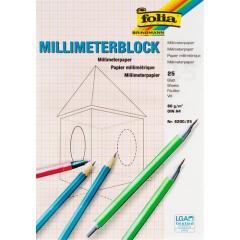Millimeterpapier A4 Block
